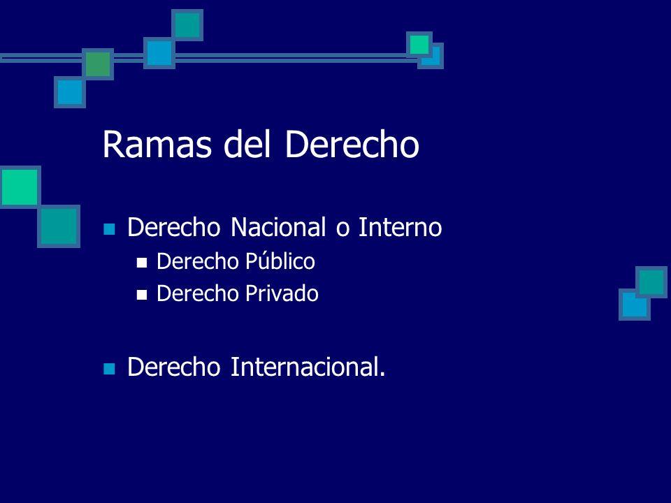 Ramas del Derecho Derecho Nacional o Interno Derecho Internacional.