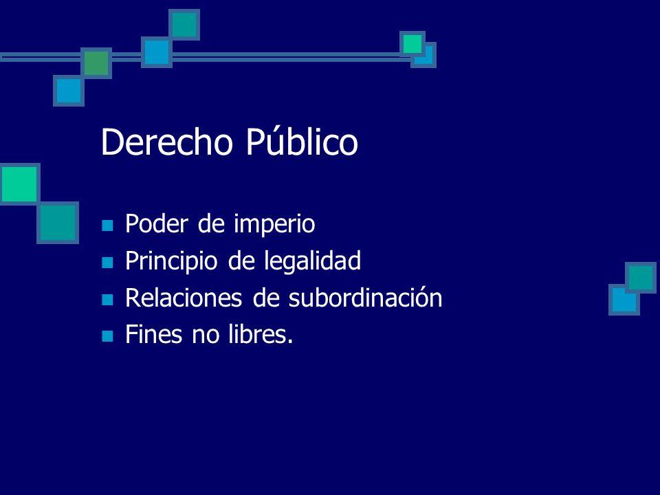 Derecho Público Poder de imperio Principio de legalidad