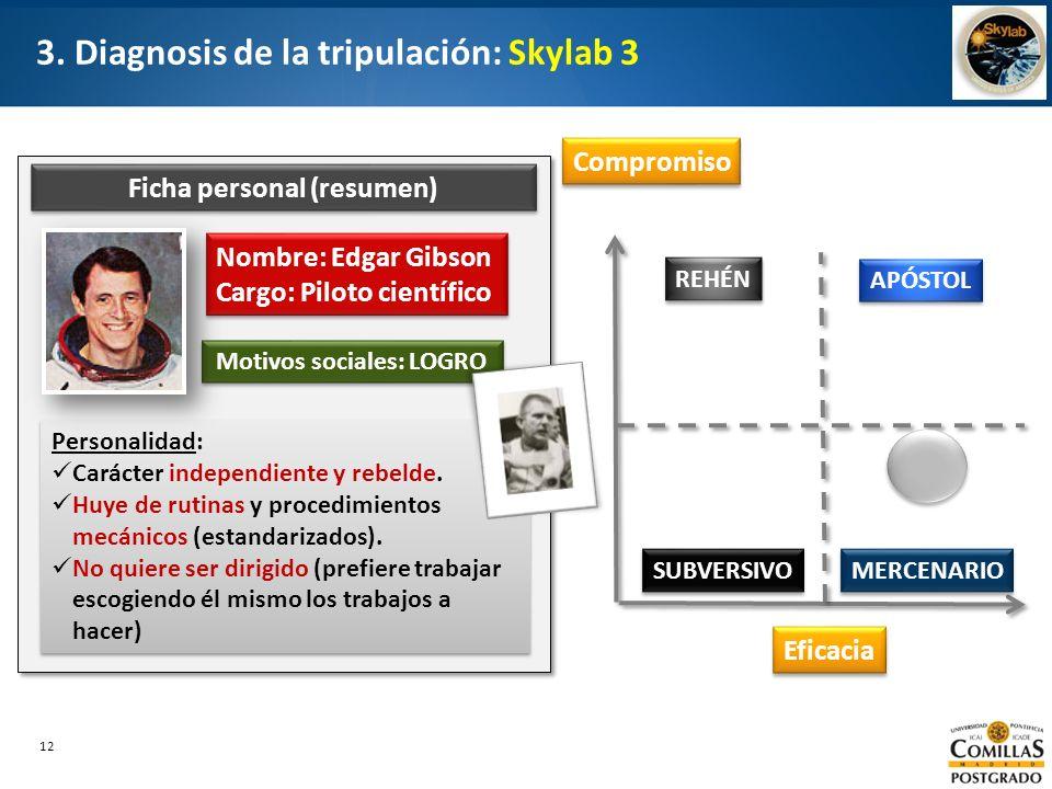 3. Diagnosis de la tripulación: Skylab 3