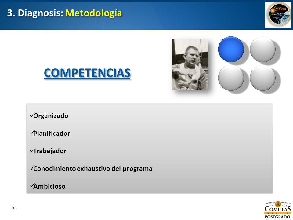 COMPETENCIAS 3. Diagnosis: Metodología Organizado Planificador