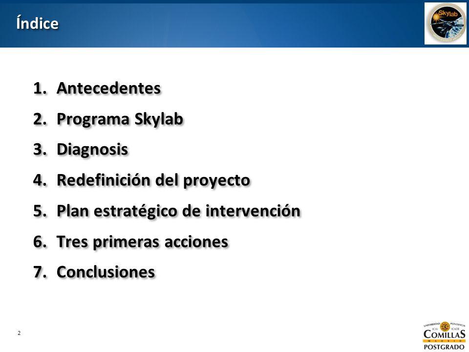 Redefinición del proyecto Plan estratégico de intervención