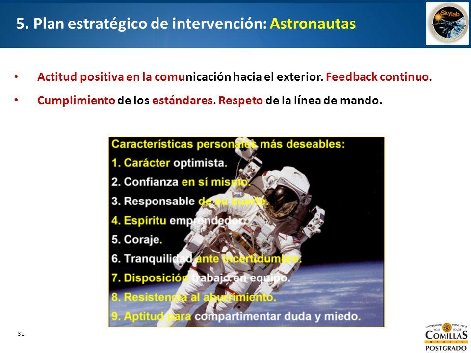 5. Plan estratégico de intervención: Astronautas