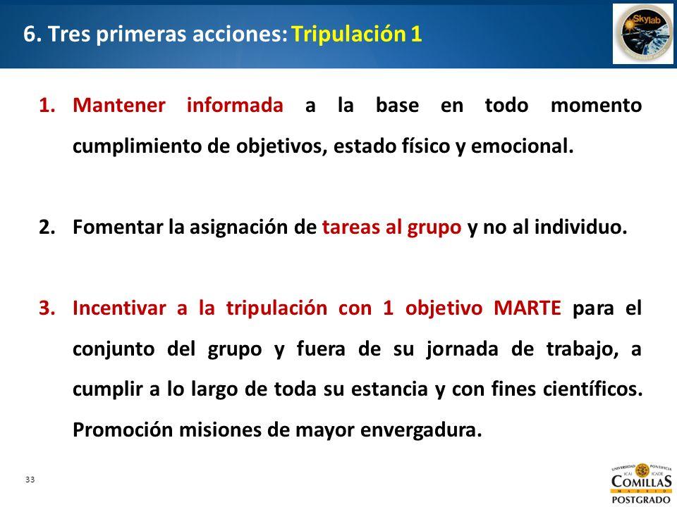 6. Tres primeras acciones: Tripulación 1