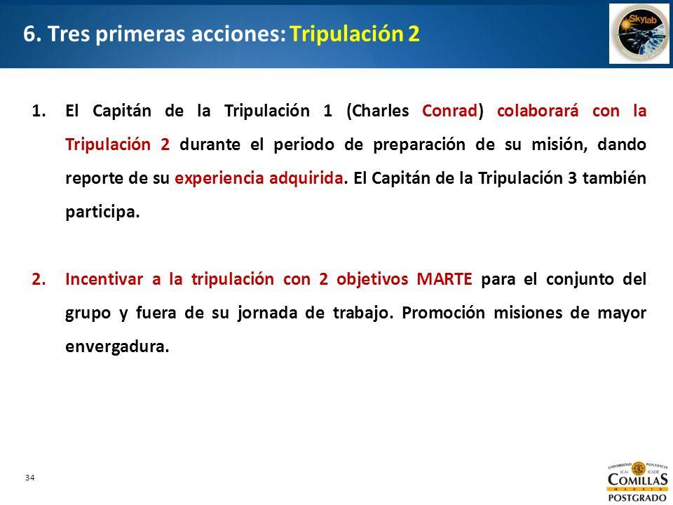 6. Tres primeras acciones: Tripulación 2