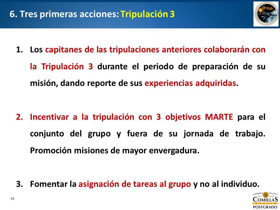 6. Tres primeras acciones: Tripulación 3