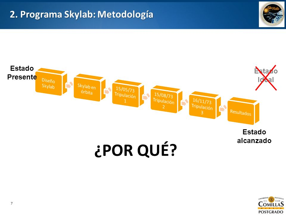 2. Programa Skylab: Metodología