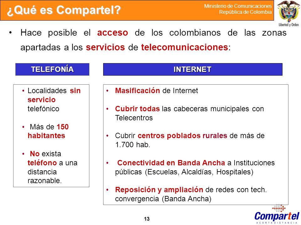 ¿Qué es Compartel Hace posible el acceso de los colombianos de las zonas apartadas a los servicios de telecomunicaciones: