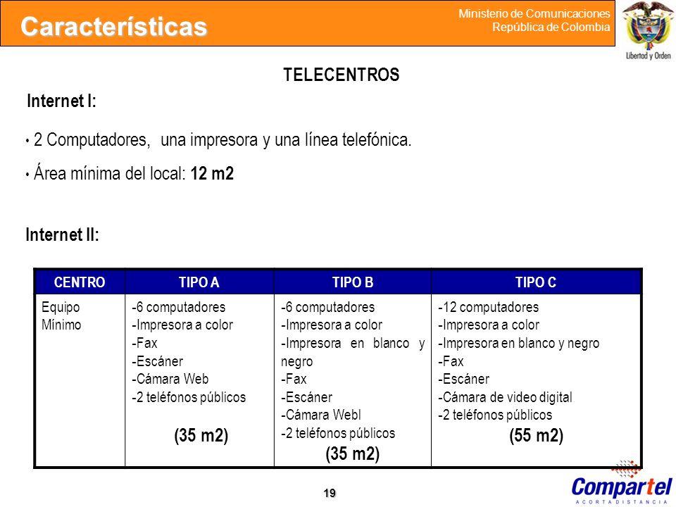 Características TELECENTROS Internet I:
