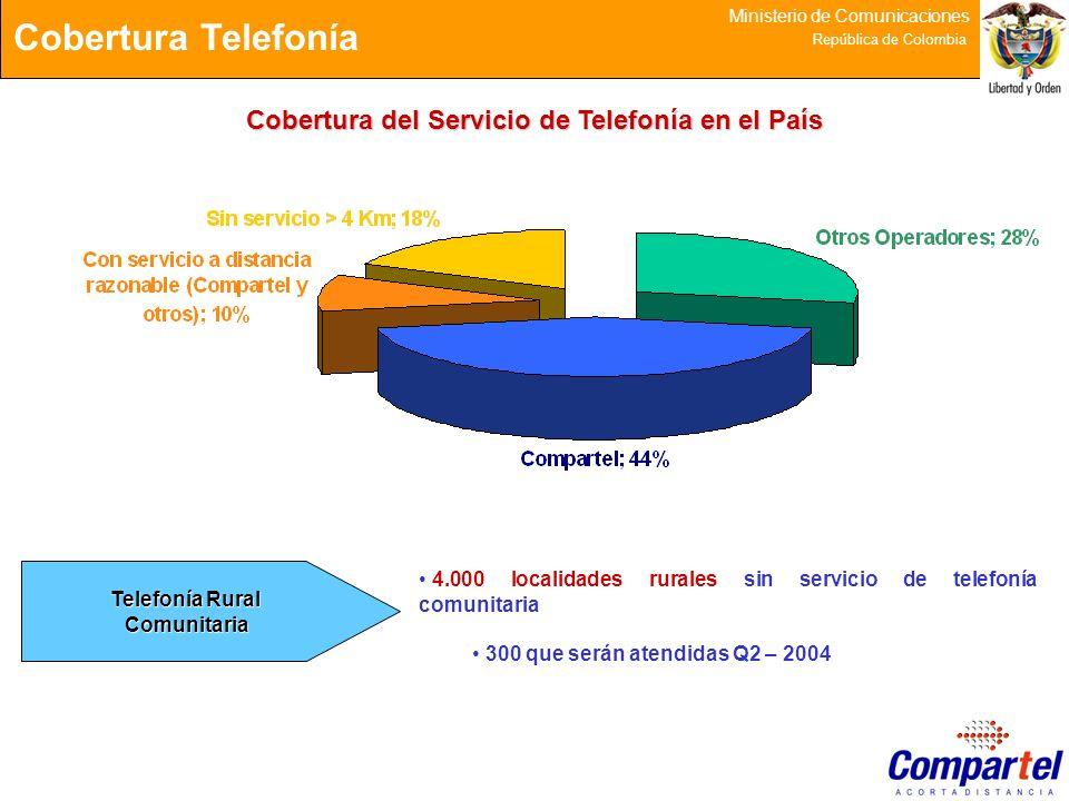 Cobertura del Servicio de Telefonía en el País