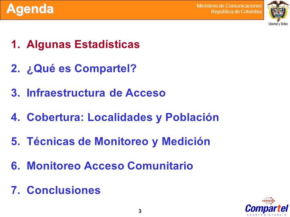 Agenda Algunas Estadísticas ¿Qué es Compartel