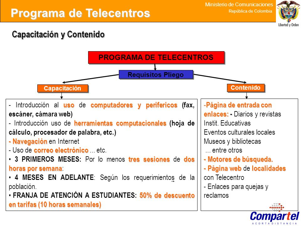 PROGRAMA DE TELECENTROS