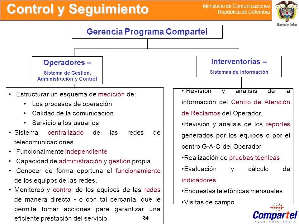 Control y Seguimiento Gerencia Programa Compartel Operadores –