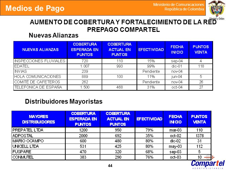 AUMENTO DE COBERTURA Y FORTALECIMIENTO DE LA RED PREPAGO COMPARTEL