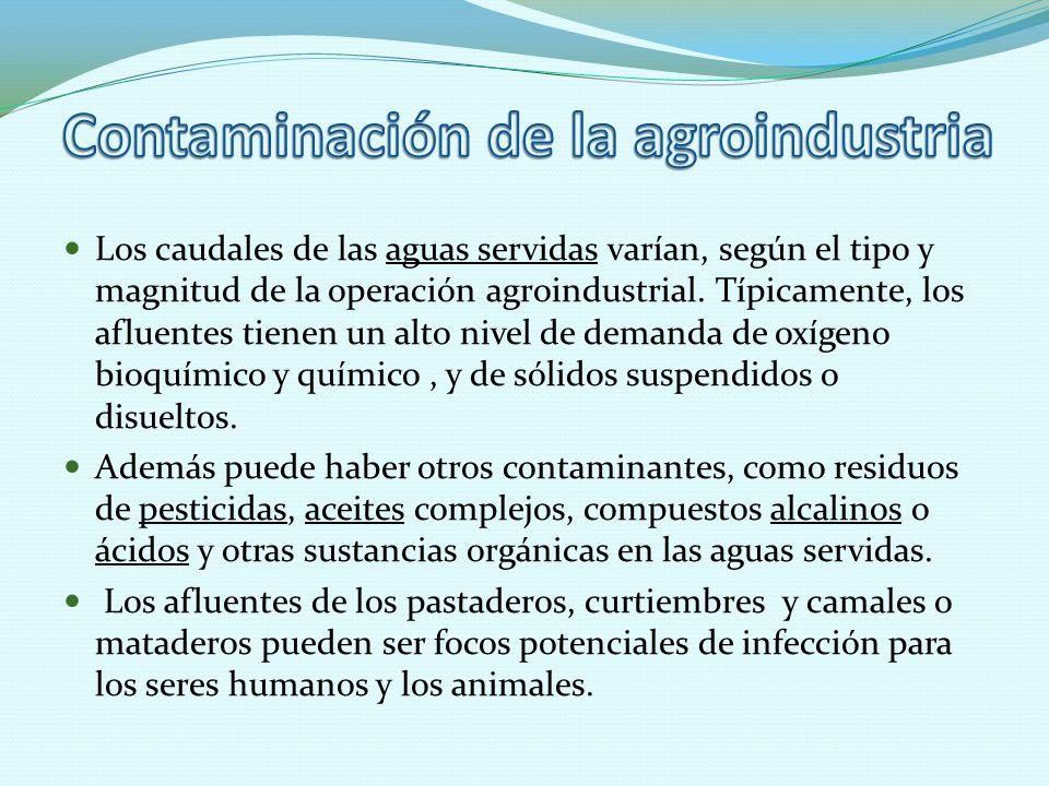 Contaminación de la agroindustria