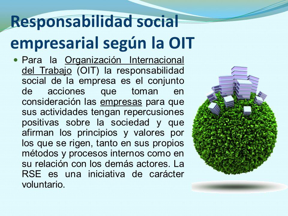 Responsabilidad social empresarial según la OIT