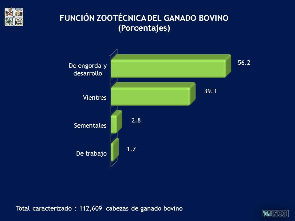 FUNCIÓN ZOOTÉCNICA DEL GANADO BOVINO