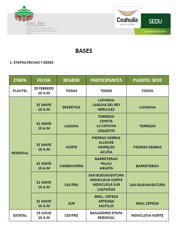 BASES ETAPA FECHA REGION PARTICIPANTES PLANTEL SEDE