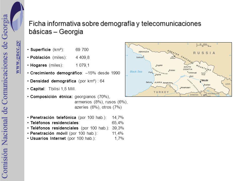 Comisión Nacional de Comunicaciones de Georgia