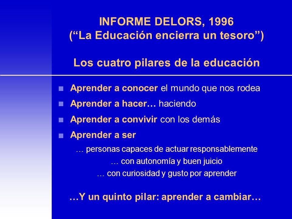 ( La Educación encierra un tesoro ) Los cuatro pilares de la educación