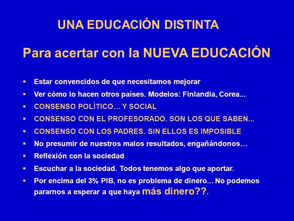 Para acertar con la NUEVA EDUCACIÓN