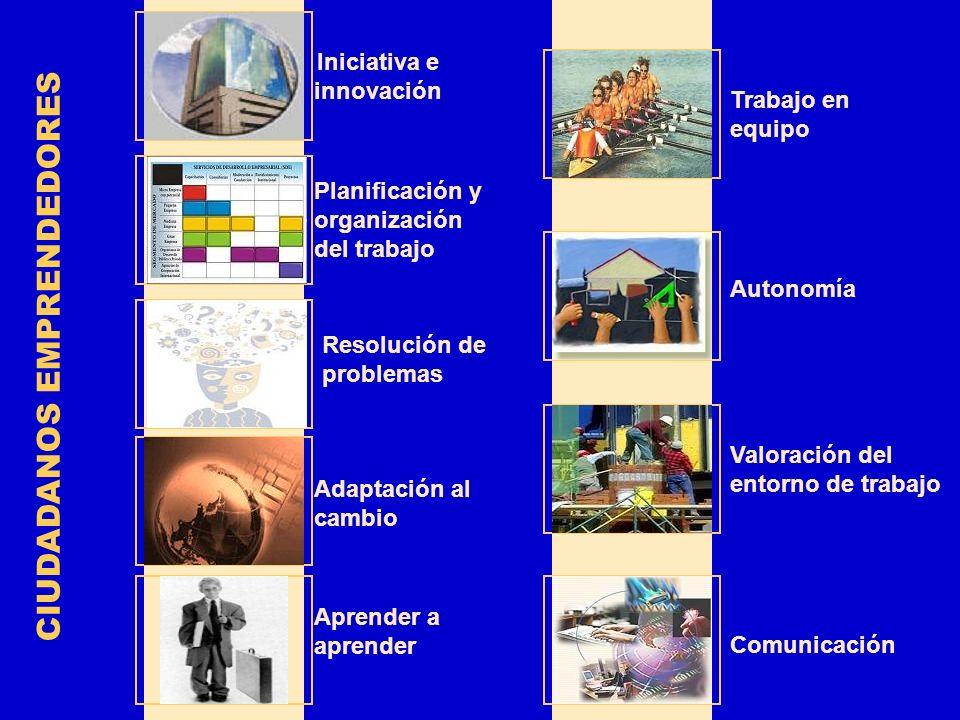 Iniciativa e innovación