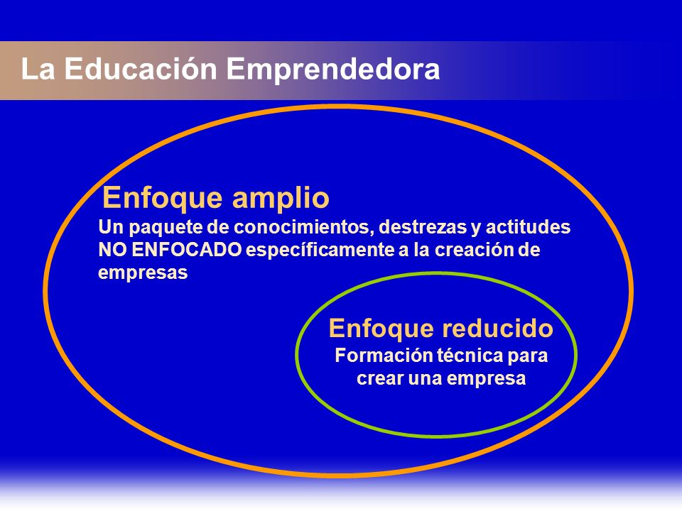 Formación técnica para crear una empresa