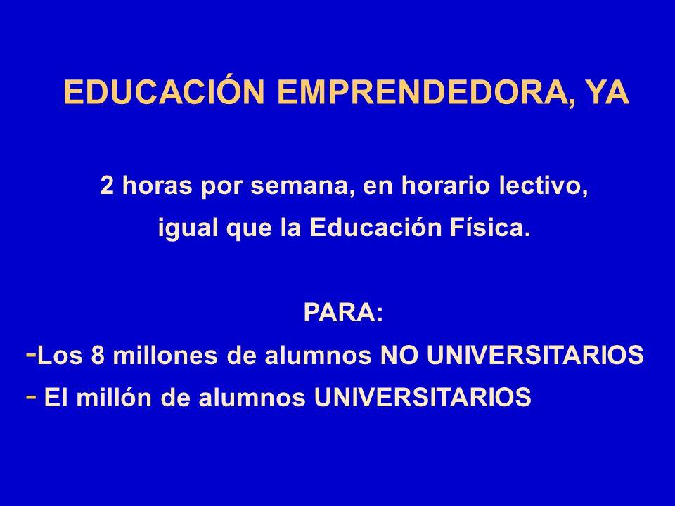 EDUCACIÓN EMPRENDEDORA, YA