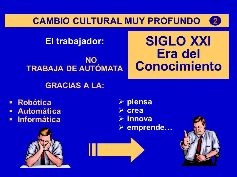 CAMBIO CULTURAL MUY PROFUNDO