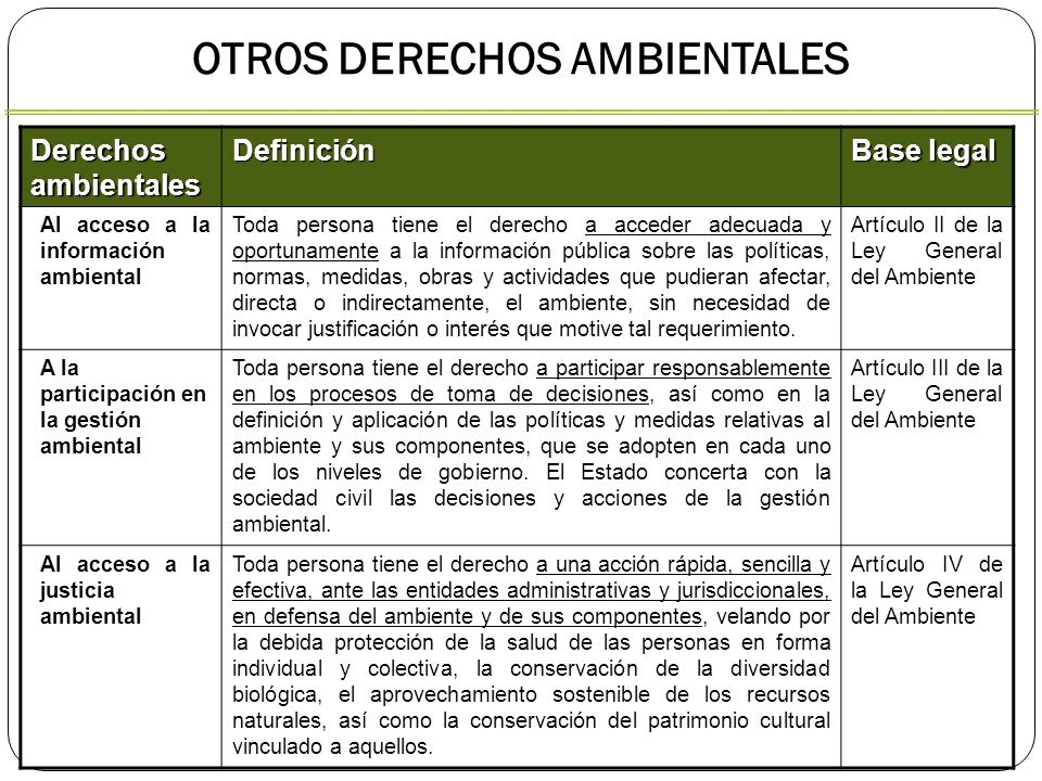 OTROS DERECHOS AMBIENTALES