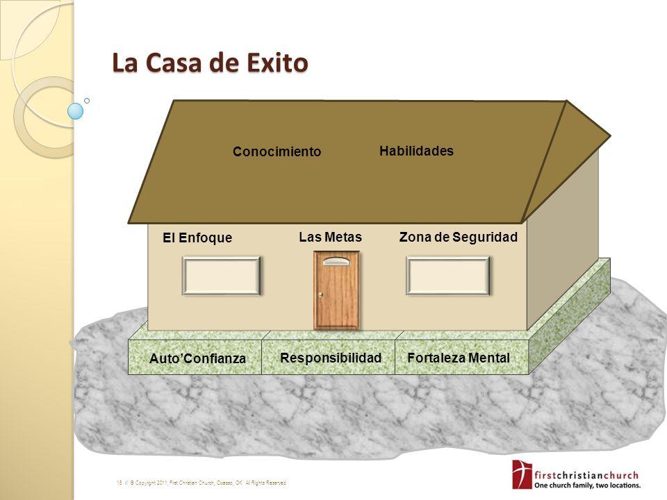 La Casa de Exito Jesus Christ Conocimiento Habilidades El Enfoque