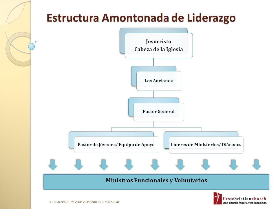 Estructura Amontonada de Liderazgo
