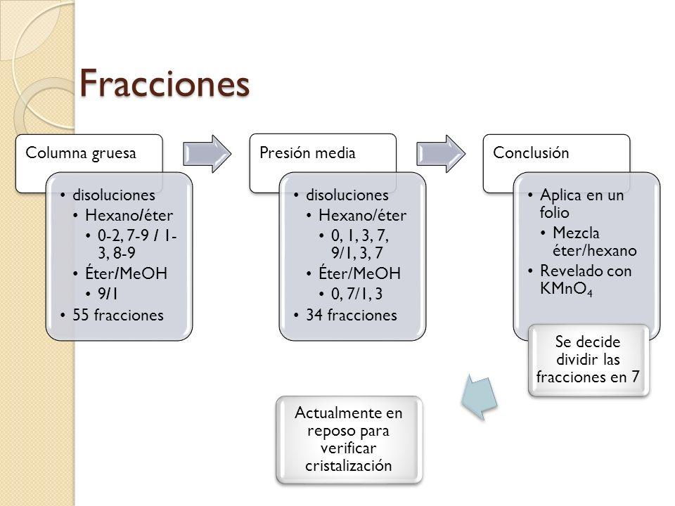 Fracciones Columna gruesa disoluciones Hexano/éter 0-2, 7-9 / 1-3, 8-9