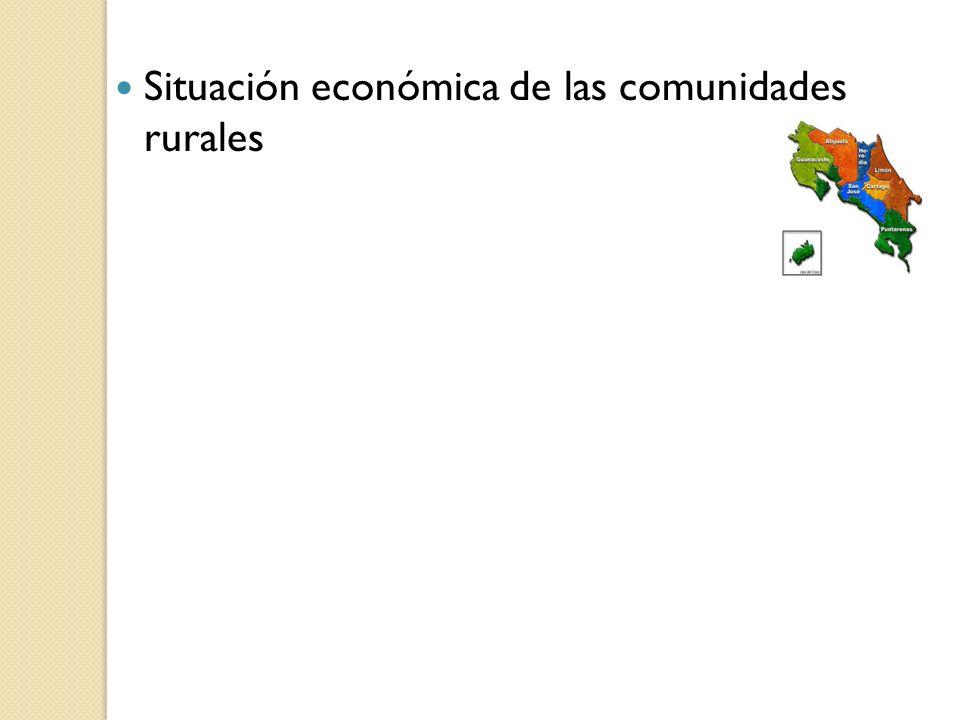 Situación económica de las comunidades rurales