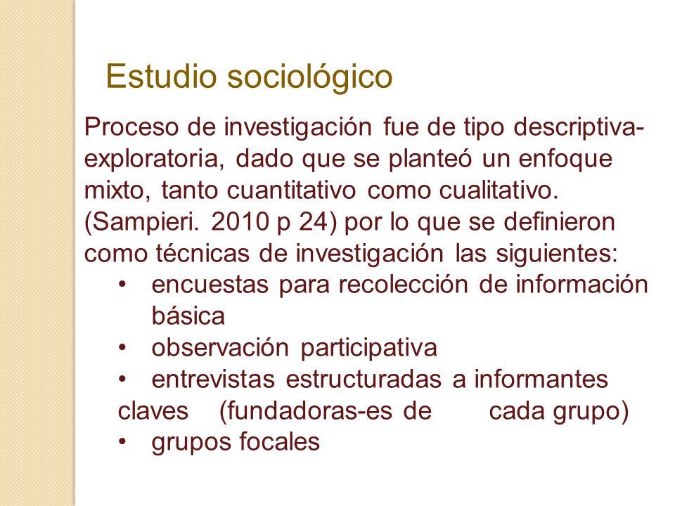 Estudio sociológico