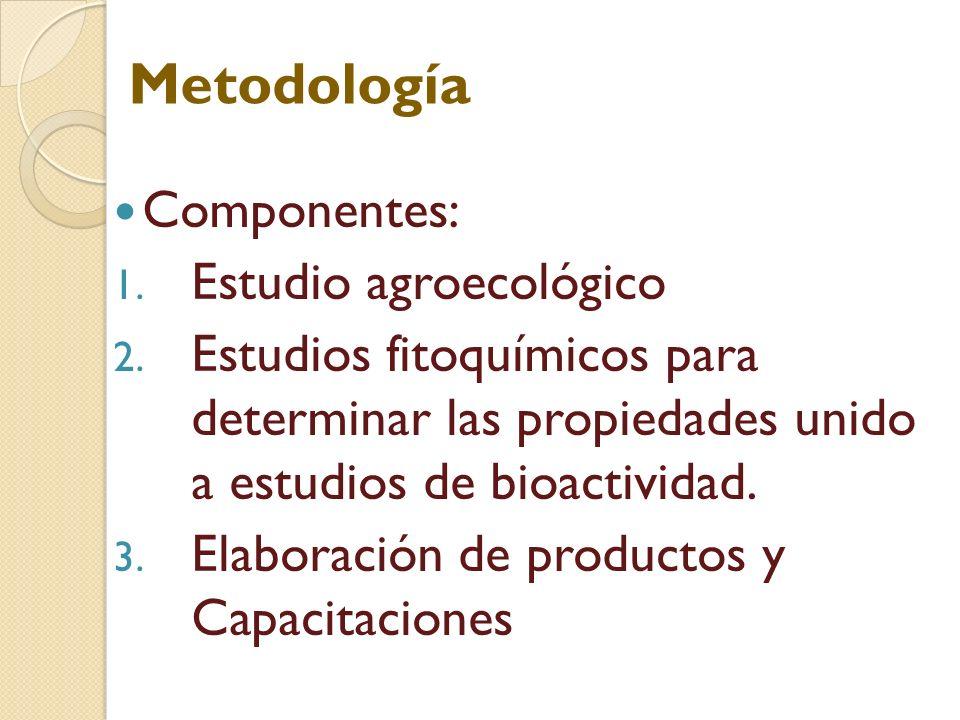 Metodología Componentes: Estudio agroecológico