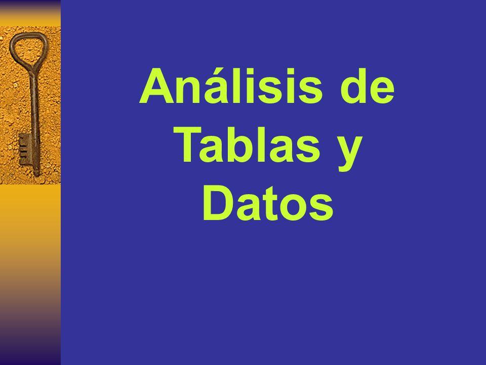 Análisis de Tablas y Datos