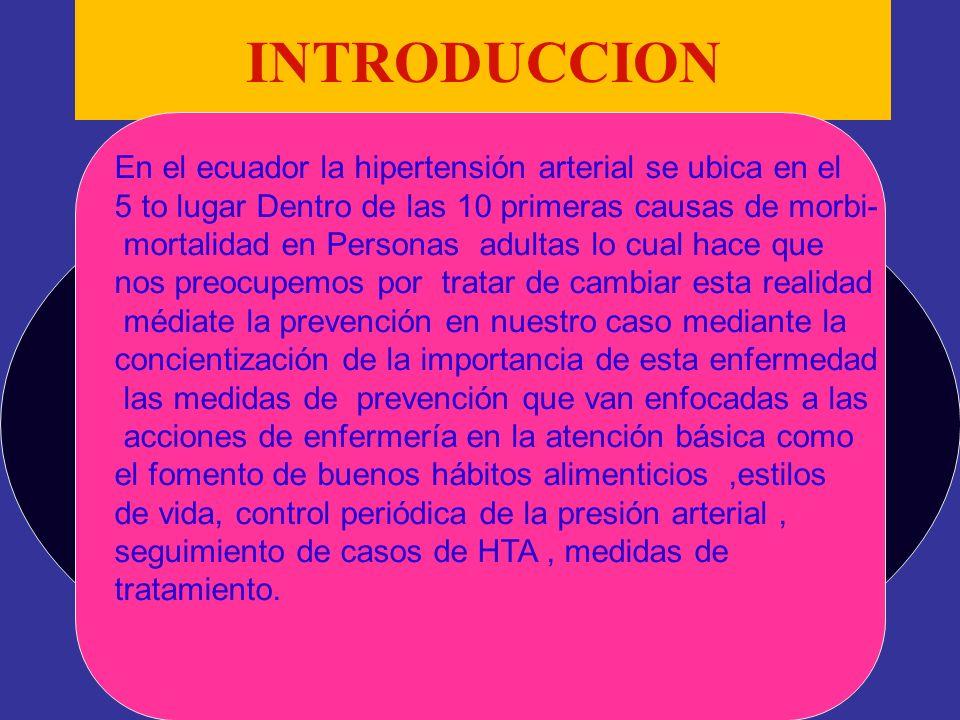 INTRODUCCION En el ecuador la hipertensión arterial se ubica en el