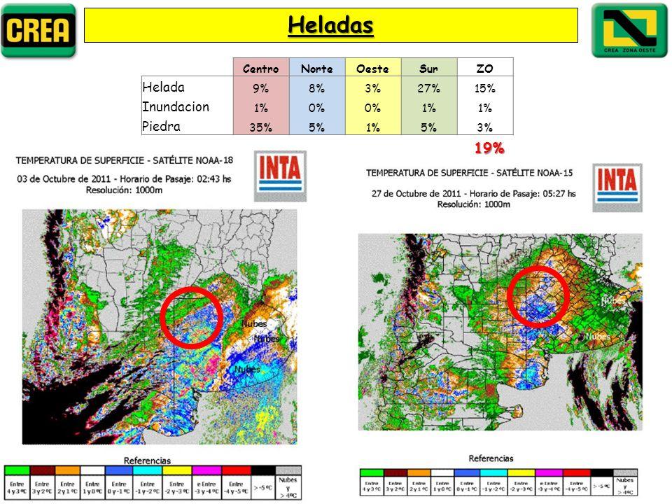 Heladas 19% Helada Inundacion Piedra Centro Norte Oeste Sur ZO 9% 8%