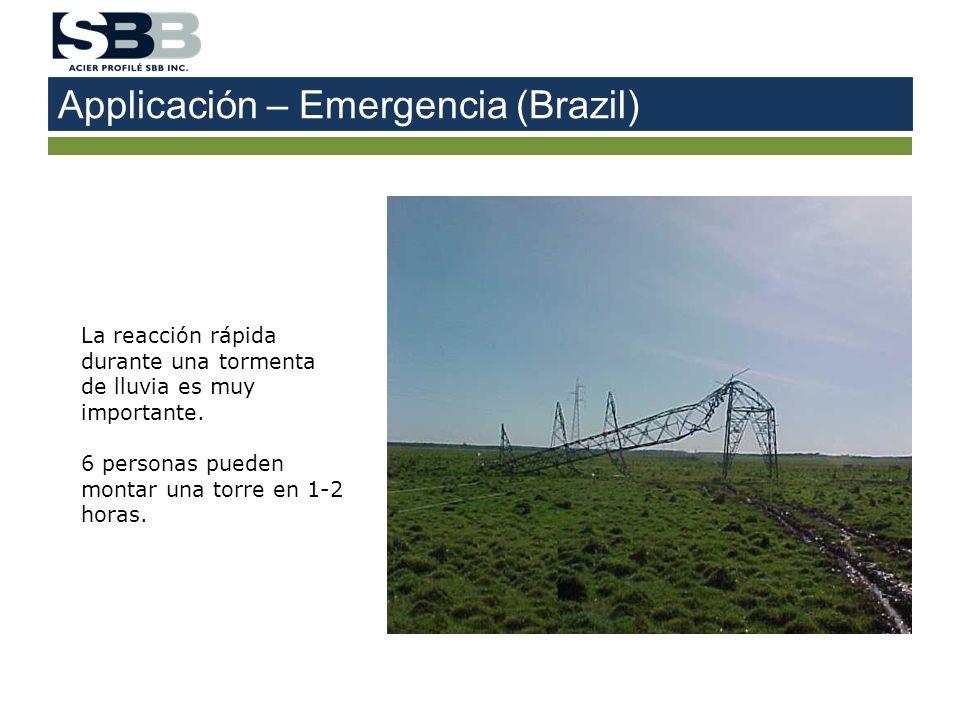 Applicación – Emergencia (Brazil)