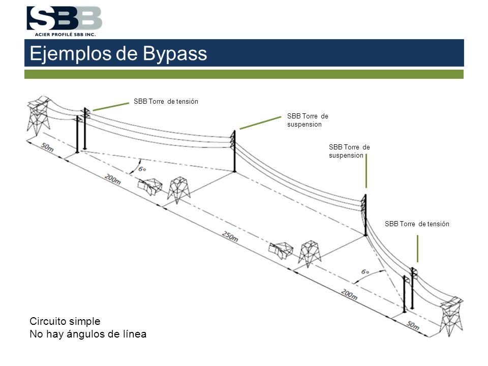 Ejemplos de Bypass Circuito simple No hay ángulos de línea