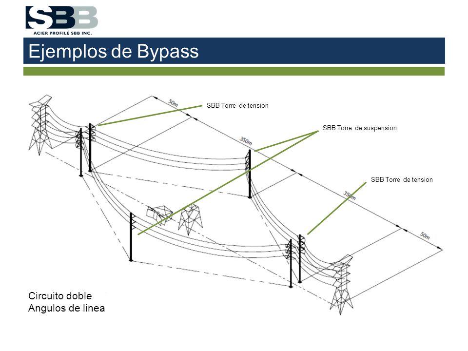 Ejemplos de Bypass Circuito doble Angulos de linea