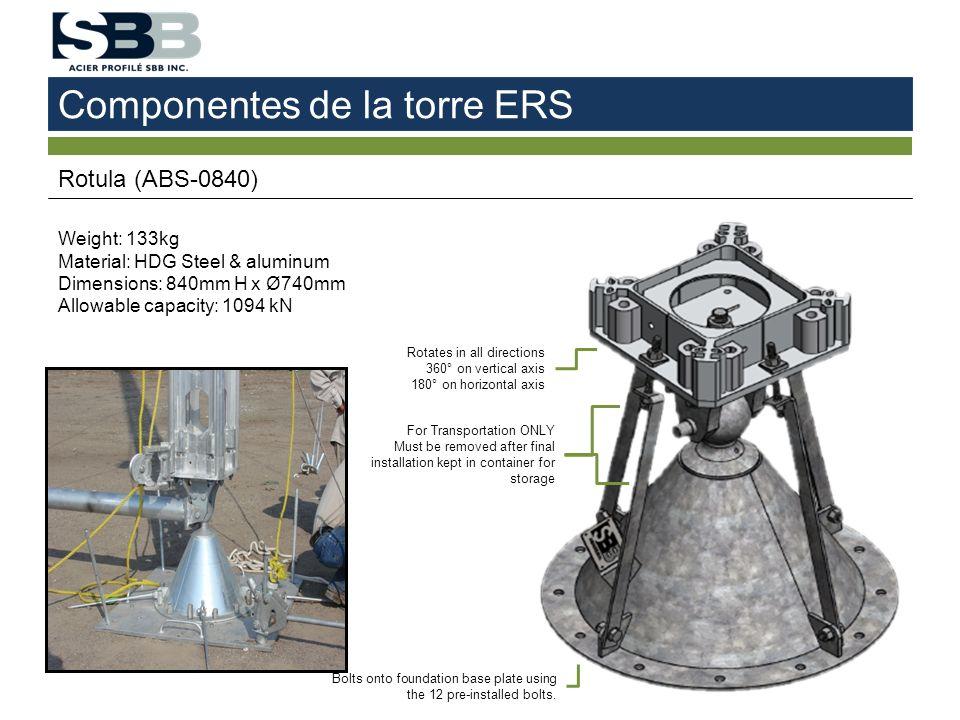 Componentes de la torre ERS