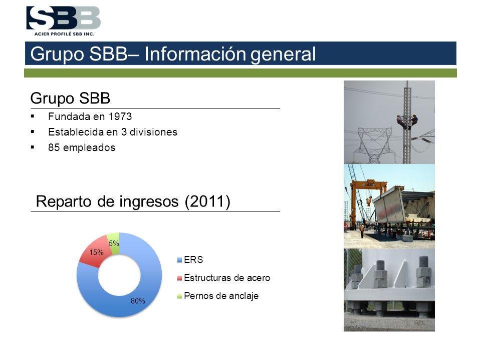 Grupo SBB– Información general