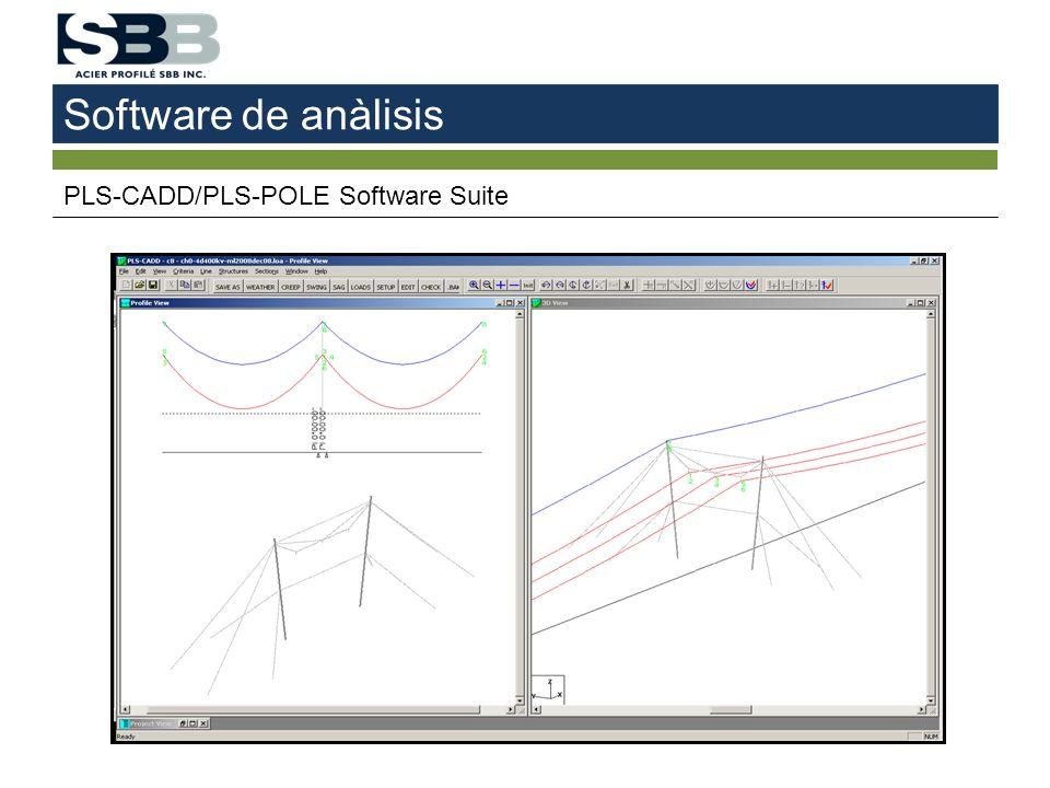 Software de anàlisis PLS-CADD/PLS-POLE Software Suite