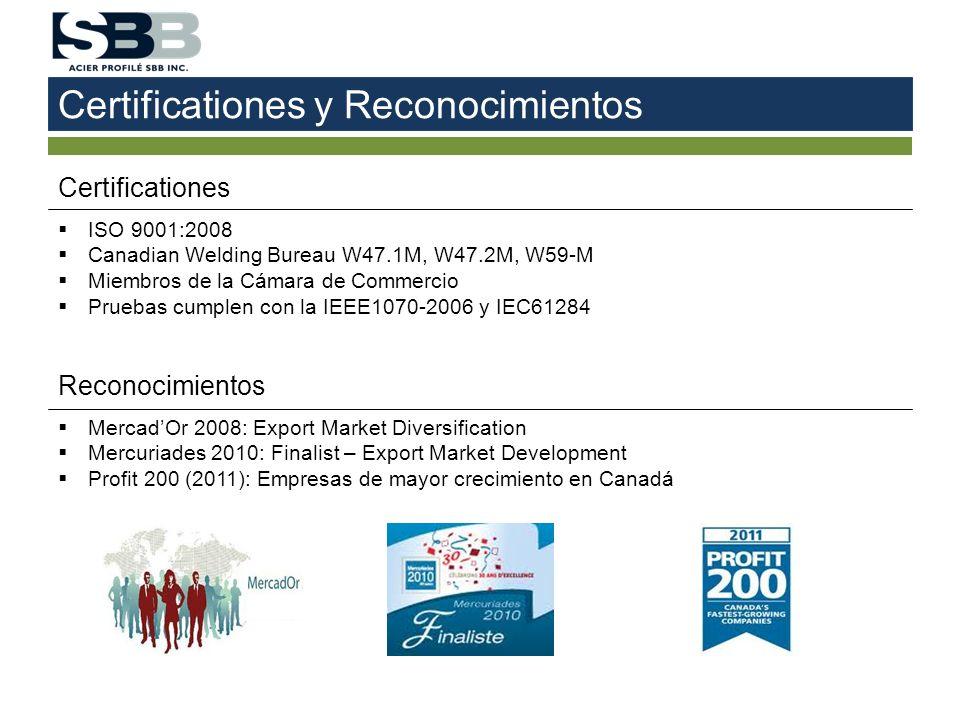 Certificationes y Reconocimientos