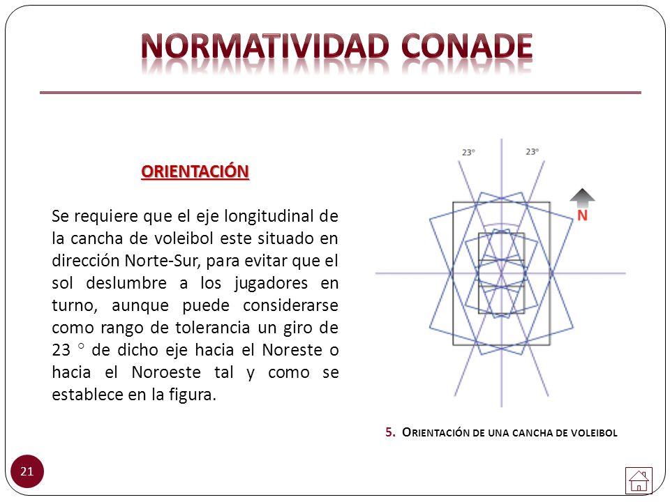5. Orientación de una cancha de voleibol
