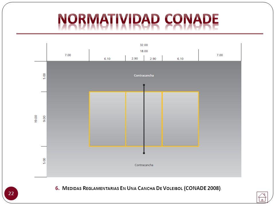 6. Medidas Reglamentarias En Una Cancha De Voleibol (CONADE 2008).