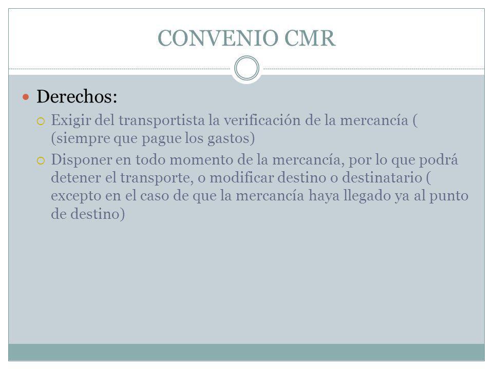 CONVENIO CMR Derechos: