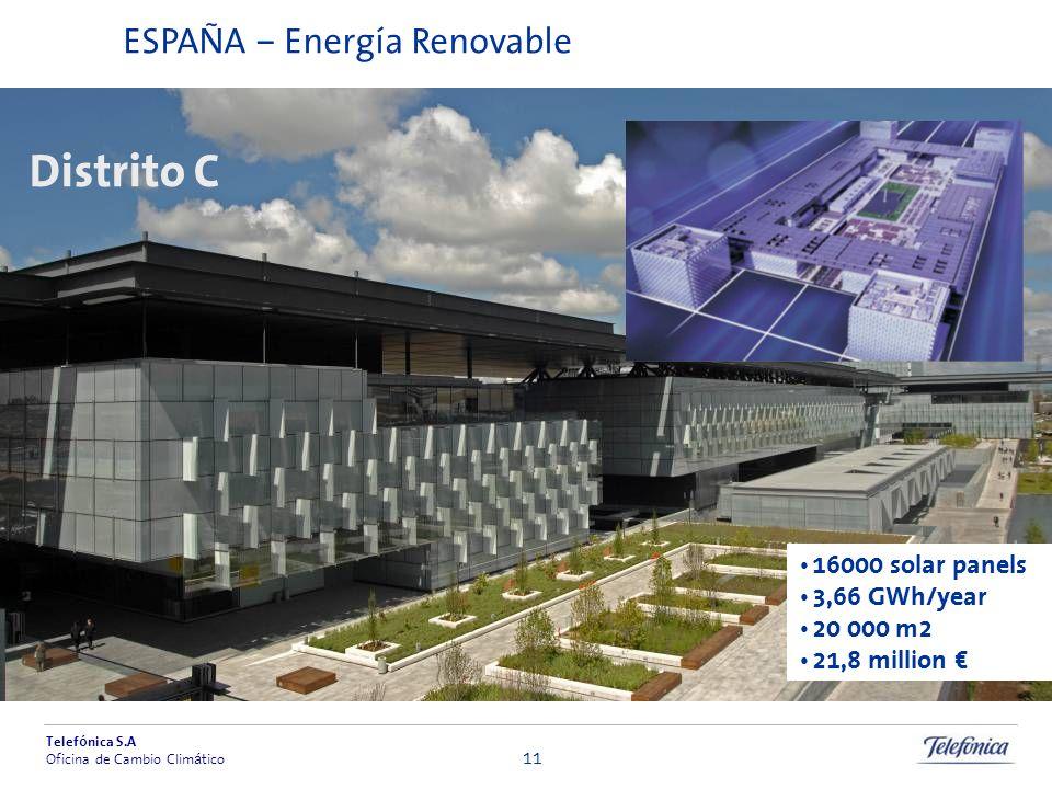 Distrito C ESPAÑA – Energía Renovable 16000 solar panels 3,66 GWh/year
