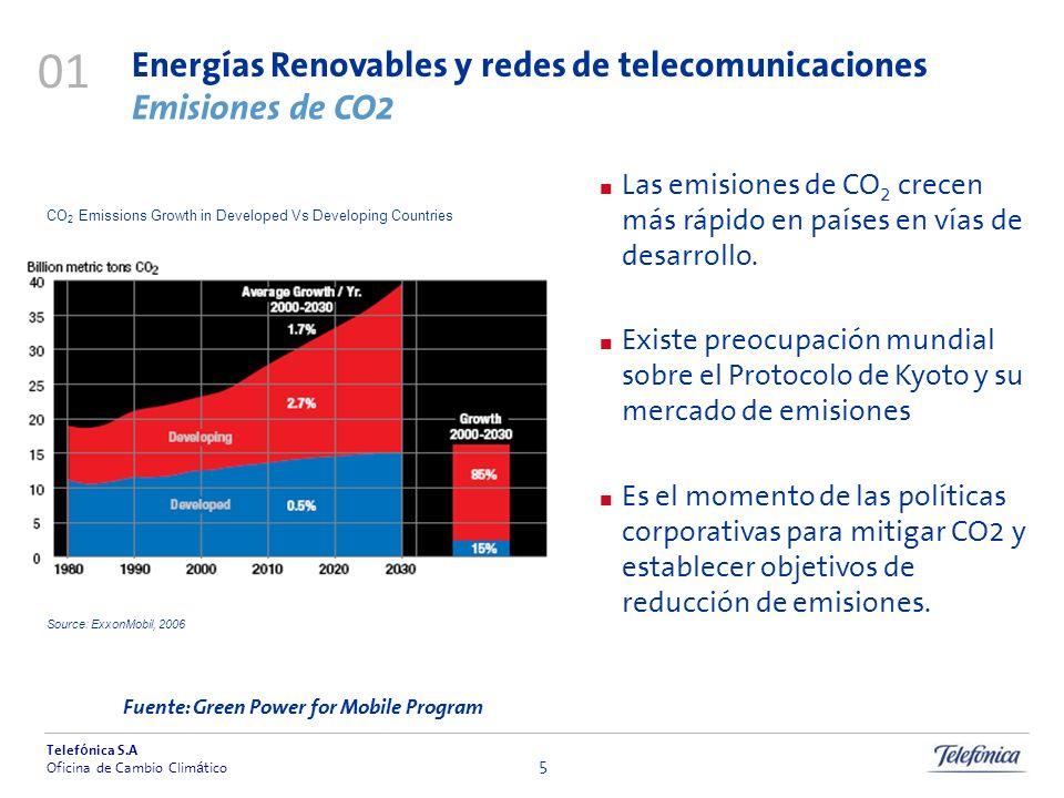 01 Energías Renovables y redes de telecomunicaciones Emisiones de CO2